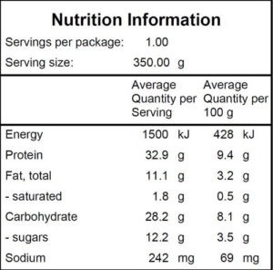Market Fish - Nutritional Info - Nourished For Life Ready Meals